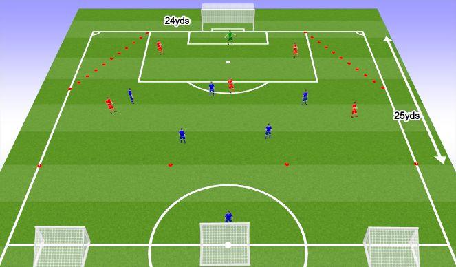 Football/Soccer Session Plan Drill (Colour): Игра на огрониченом пространстве ( с выходм в зону атаки)