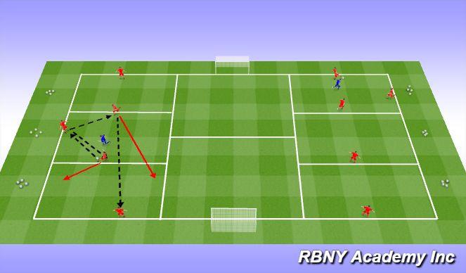 Football/Soccer Session Plan Drill (Colour): 4v1+1+1 Possession transfer game.