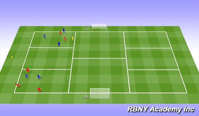 Football/Soccer Session Plan Drill (Colour): 4v2-6v4 Attacking play.