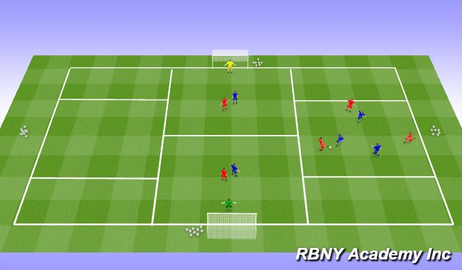 Football/Soccer Session Plan Drill (Colour): 3v3+1v1 Counter attacking play.