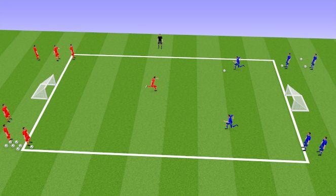 Football/Soccer Session Plan Drill (Colour): Дуель 2х1
