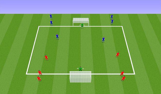 Football/Soccer Session Plan Drill (Colour): Дуель 1х12х12х2