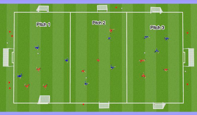 Football/Soccer Session Plan Drill (Colour): Игра на огрониченом пространстве (3х3)