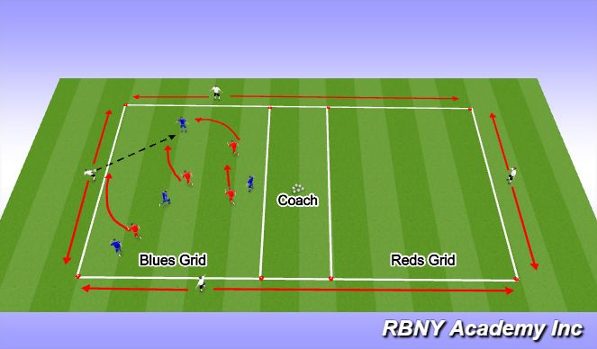 Football/Soccer Session Plan Drill (Colour): Technical Warmup (15 mins)