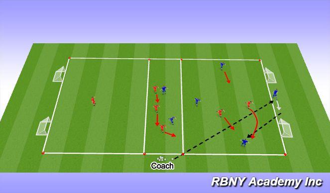 Football/Soccer Session Plan Drill (Colour): Group Development (25 mins)