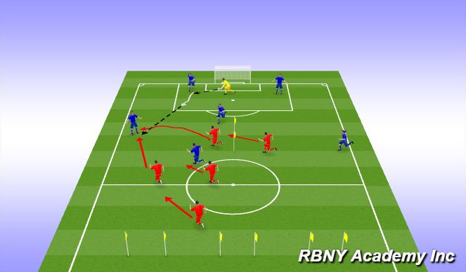 Football/Soccer Session Plan Drill (Colour): Small Sided Game (30 mins)