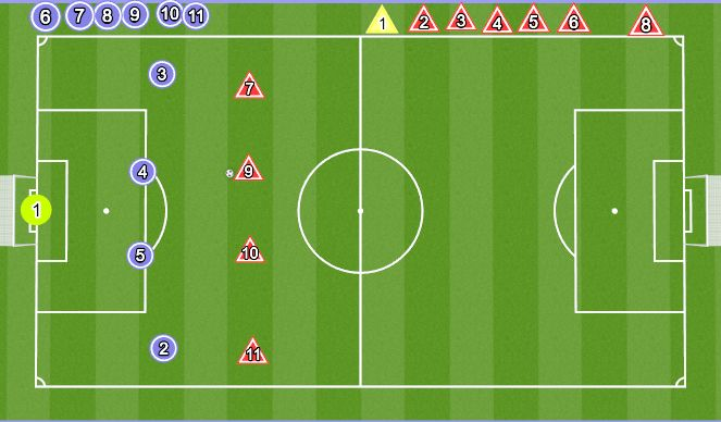 Football/Soccer Session Plan Drill (Colour): Basics of a Back Four
