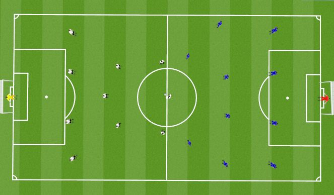 Football/Soccer Session Plan Drill (Colour): Main Practice