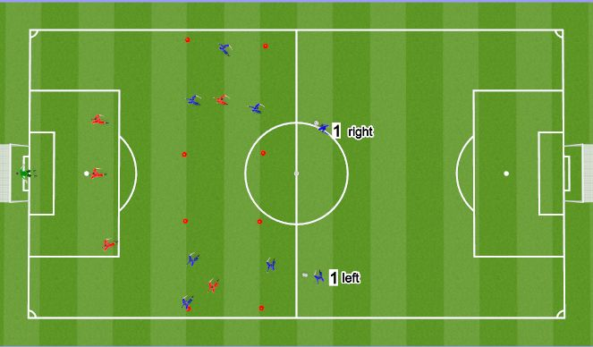Football/Soccer Session Plan Drill (Colour): build up play