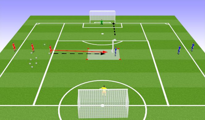Football/Soccer Session Plan Drill (Colour): 1v1 Escape from defender and finish