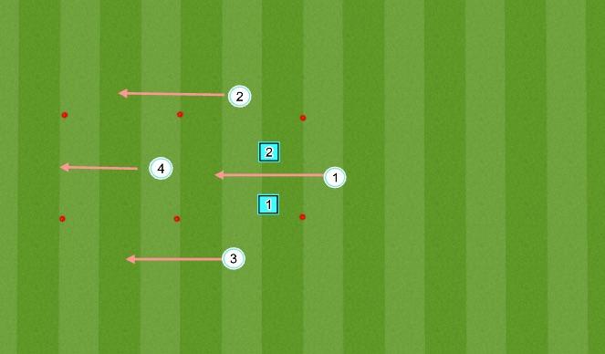 Football/Soccer Session Plan Drill (Colour): Rondo/ Movement