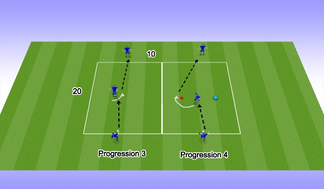 Football/Soccer Session Plan Drill (Colour): Vision and Awareness #2
