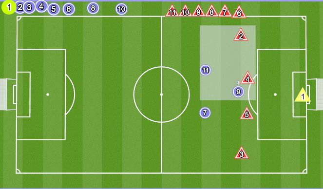 Football/Soccer Session Plan Drill (Colour): Making play predictable