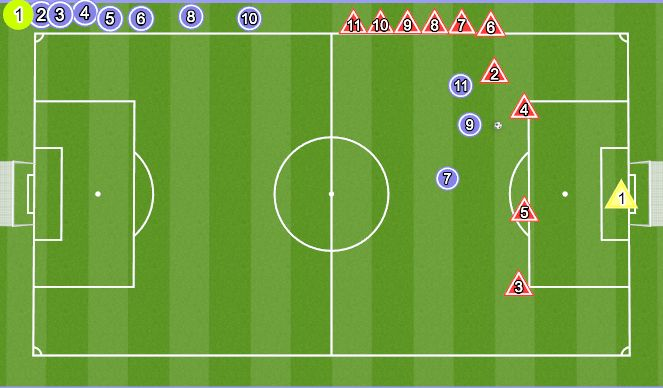 Football/Soccer Session Plan Drill (Colour): Turnover
