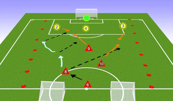 Football/Soccer Session Plan Drill (Colour): Less challenging