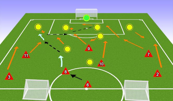 Football/Soccer Session Plan Drill (Colour): More Challenging