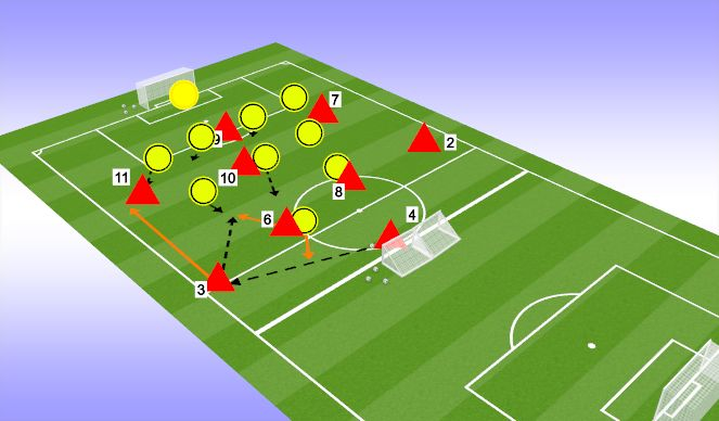 Football/Soccer Session Plan Drill (Colour): Stage 2 create the problem