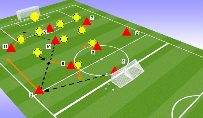 Football/Soccer Session Plan Drill (Colour): Stage 3: solve the problem