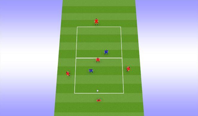 Football/Soccer Session Plan Drill (Colour): Рондос с переходом