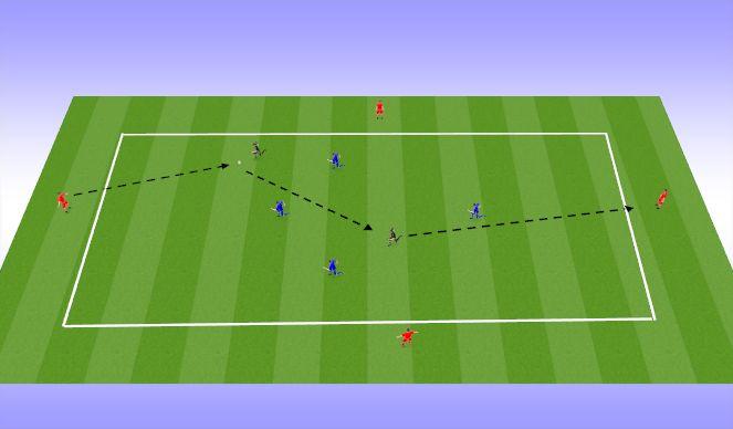 Football/Soccer Session Plan Drill (Colour): Игра на огрониченом + Восстоновление + Джокеры