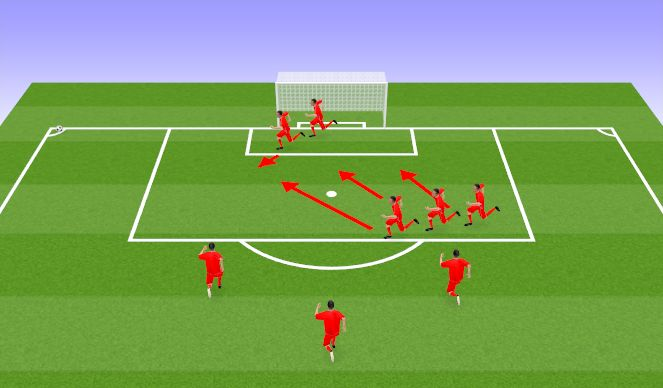 Football/Soccer Session Plan Drill (Colour): Угловои в атаке