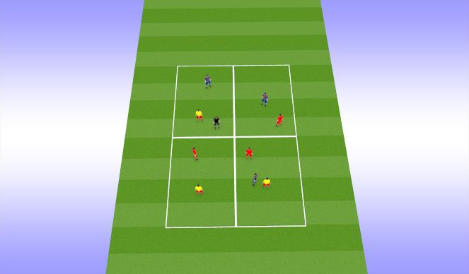 Football/Soccer Session Plan Drill (Colour): Dynamic Reaction