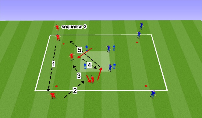 Football/Soccer Session Plan Drill (Colour): passing sequence 3