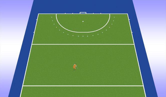 Hockey Session Plan Drill (Colour): Zonder druk