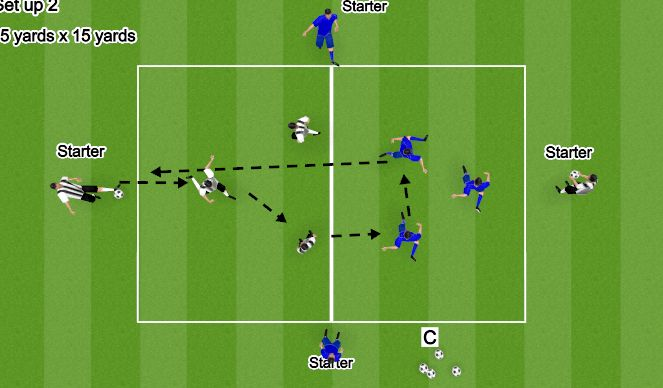 Football/Soccer Session Plan Drill (Colour): Middle 1/3 small activity