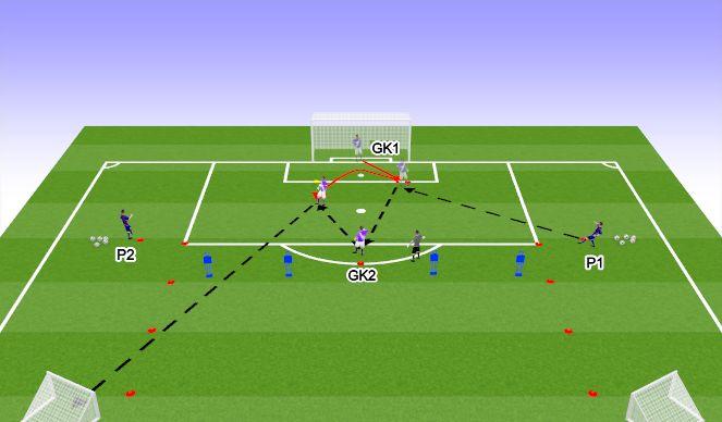 Football/Soccer Session Plan Drill (Colour): Skill - Prog. 1