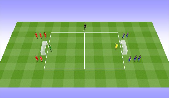 Football/Soccer Session Plan Drill (Colour): Shooting in Transition
