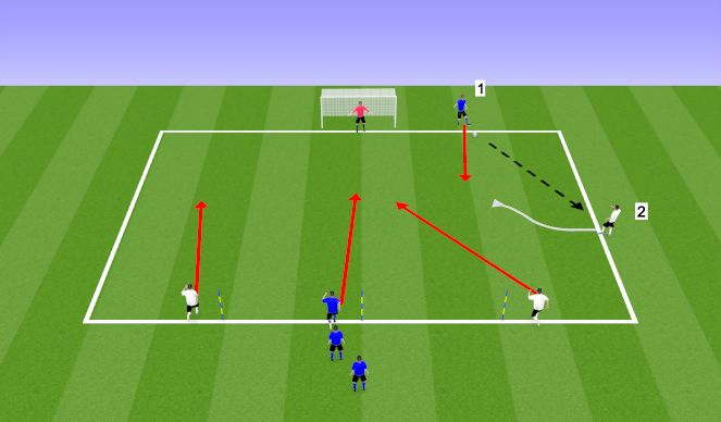 Football/Soccer Session Plan Drill (Colour): 1v1 with support