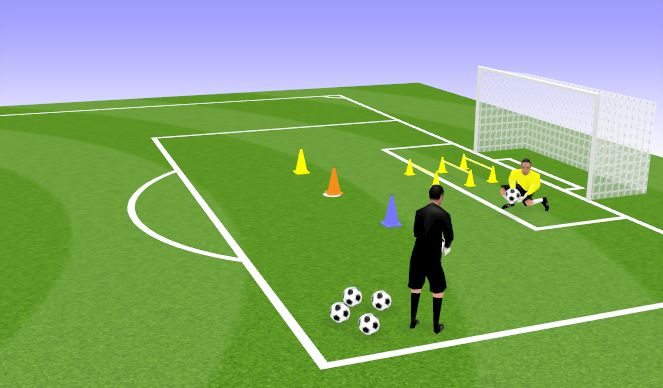 Football/Soccer Session Plan Drill (Colour): Set 2