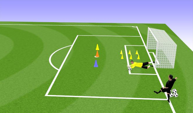 Football/Soccer Session Plan Drill (Colour): Set 4