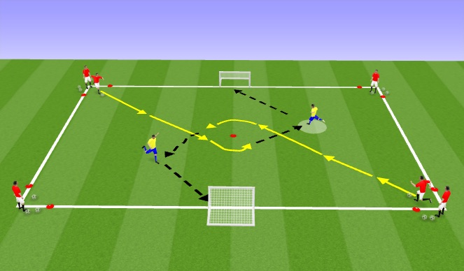 Football/Soccer Session Plan Drill (Colour): Dribble, run, layoff and recieve