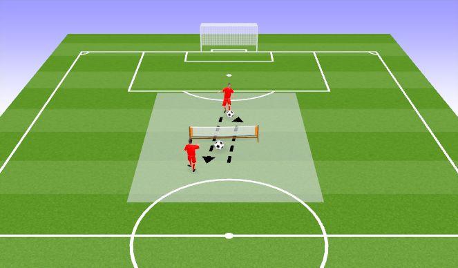 Football/Soccer Session Plan Drill (Colour): Jalkatennis
