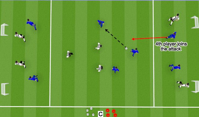Football/Soccer Session Plan Drill (Colour): Expanded Middle third
