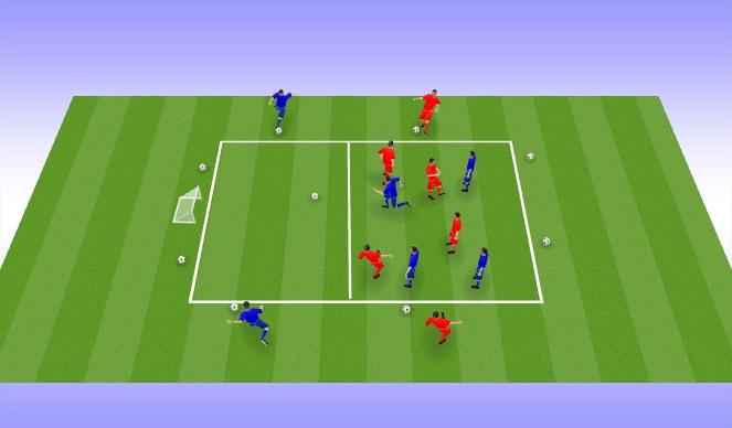 Football/Soccer Session Plan Drill (Colour): 4v4 - 1v1
