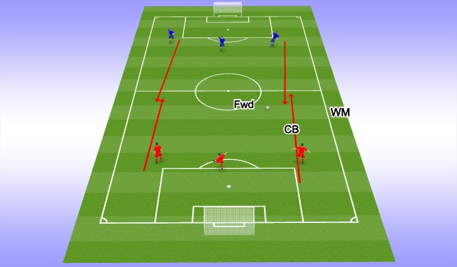 Football/Soccer Session Plan Drill (Colour): Positional Specific