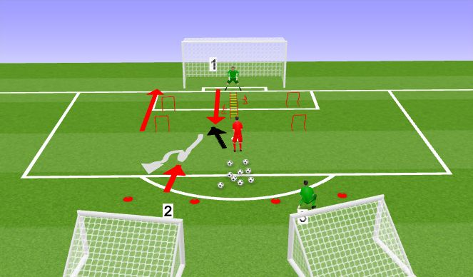 Football/Soccer Session Plan Drill (Colour): Activation/technical