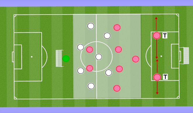 Football/Soccer Session Plan Drill (Colour): Orientation 1
