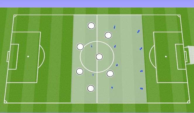 Football/Soccer Session Plan Drill (Colour): Orientation 2