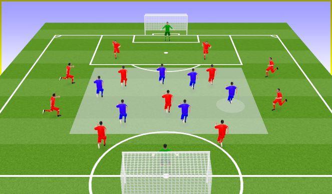 Football/Soccer Session Plan Drill (Colour): Circulación de balón/ritmo de juego