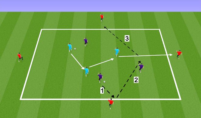 Football/Soccer Session Plan Drill (Colour): 3v3+4