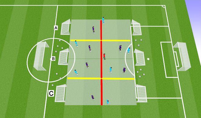 Football/Soccer Session Plan Drill (Colour): 6v6+1
