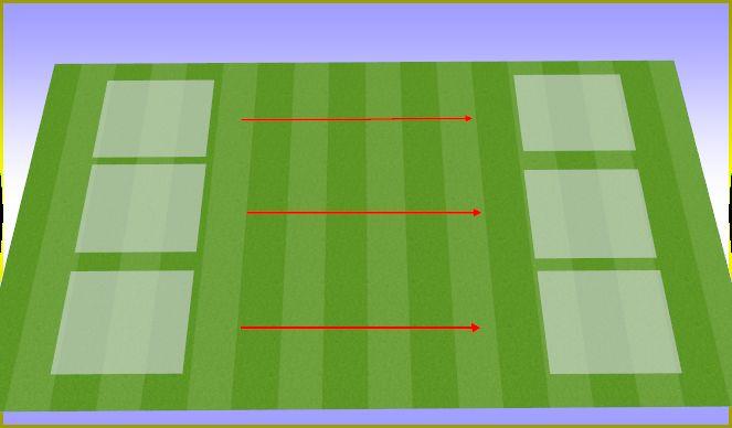 Football/Soccer Session Plan Drill (Colour): Trabajo resistencia