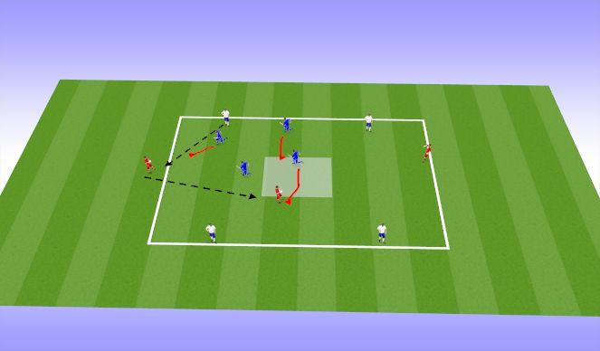Football/Soccer Session Plan Drill (Colour): 4v4+3 Deny Central Passes