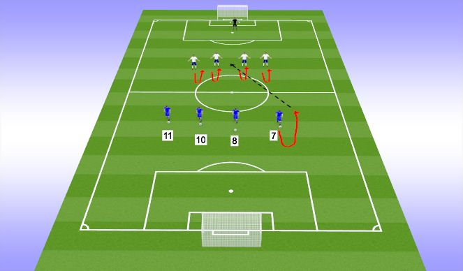 Football/Soccer Session Plan Drill (Colour): Back 4 Reading Central Play