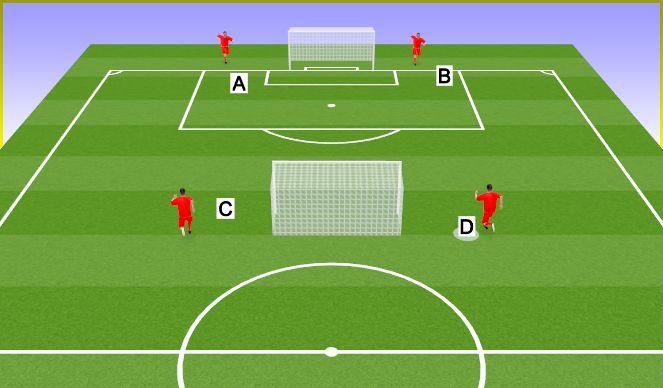 Football/Soccer Session Plan Drill (Colour): Rueda de tiros
