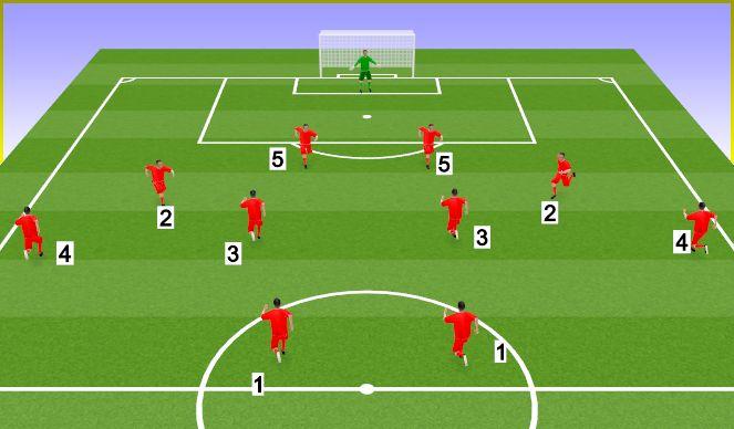 Football/Soccer Session Plan Drill (Colour): Acción combinada 2
